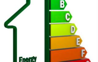 Eficiencia térmica